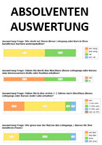 Download Exklusive Absolventen-Auswertungen im Bereich Marketing